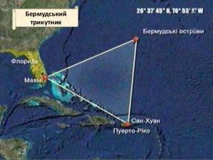 Мапа Бермудського трикутника